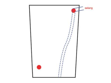 2. Ambil selang dengan diameter yang kira-kira sama dengan lubang. Masukkan dari lubang bagian atas sampai ujung selang yang bawah menyentuh alas pot.