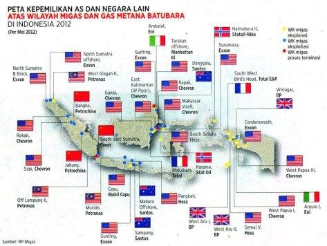 pertambahan migas dan batubara di wilayah Indonesia justru dikuasai negara-negara lain dan tidak mempedulikan kerusakan lingkungan skala besar yang diciptakannya